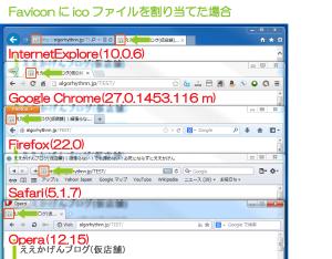 08_icoファイルのブラウザ表示