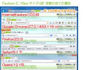 09_gif画像ファイルのブラウザ表示