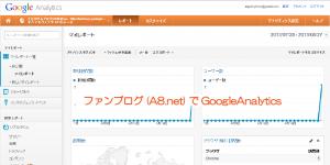 01_GoogleAnalyticsをファンブログで!