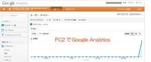 01_GoogleAnalyticsをFC2で!