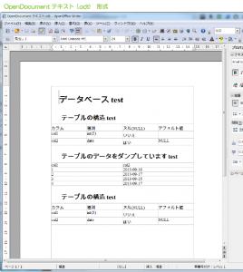 05_OpenDocument テキスト.odt の表示