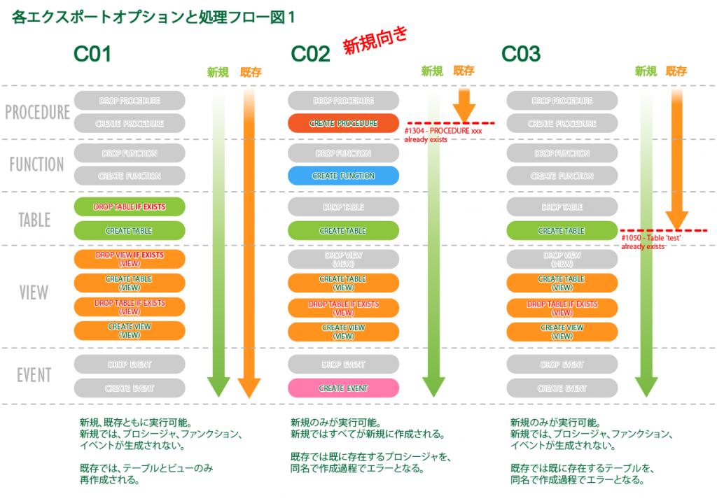 02_処理フロー図1