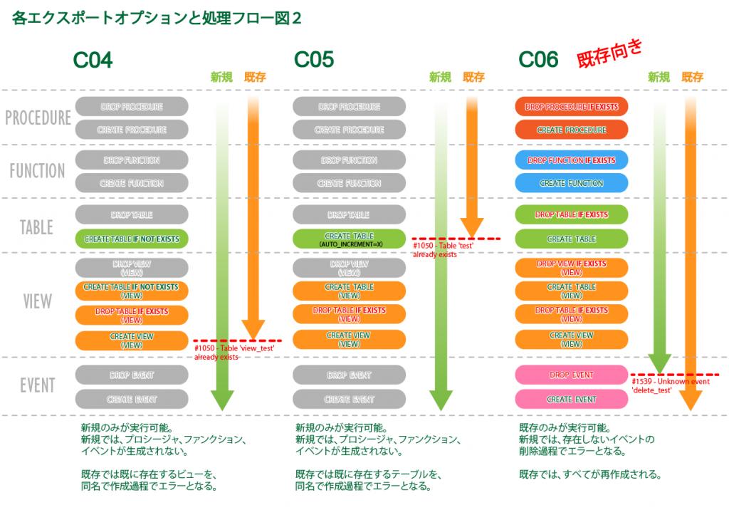 03_処理フロー図2