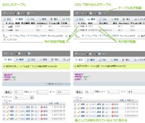 08_CSVインポート後のデータ比較