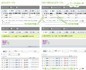 12_ODSインポート後のデータ比較
