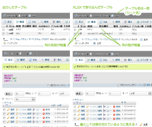 20_XLSXインポート後のデータ比較