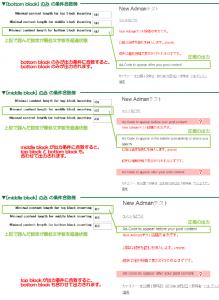 11_各設定と表示のパターン