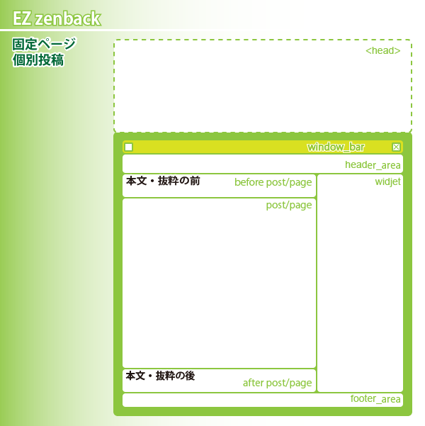 03_EZ Zenback・固定ページ,個別投稿