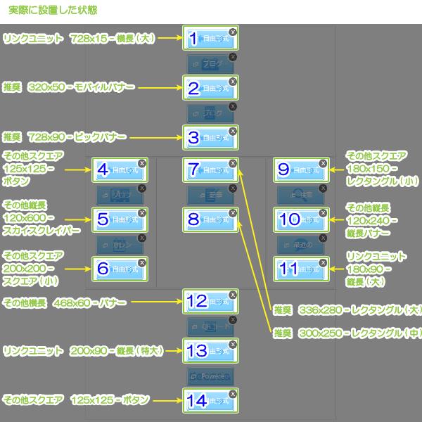 14_テスト用コンテンツの配置