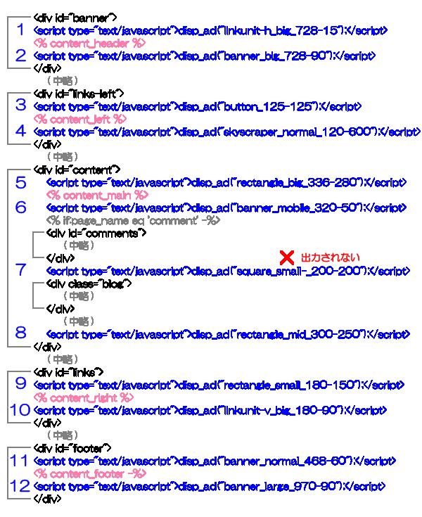 02_タグ挿入位置