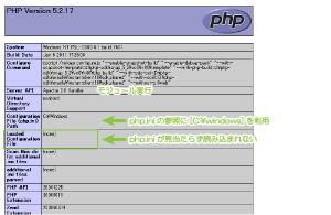 02_phpinfoでphp.ini未参照