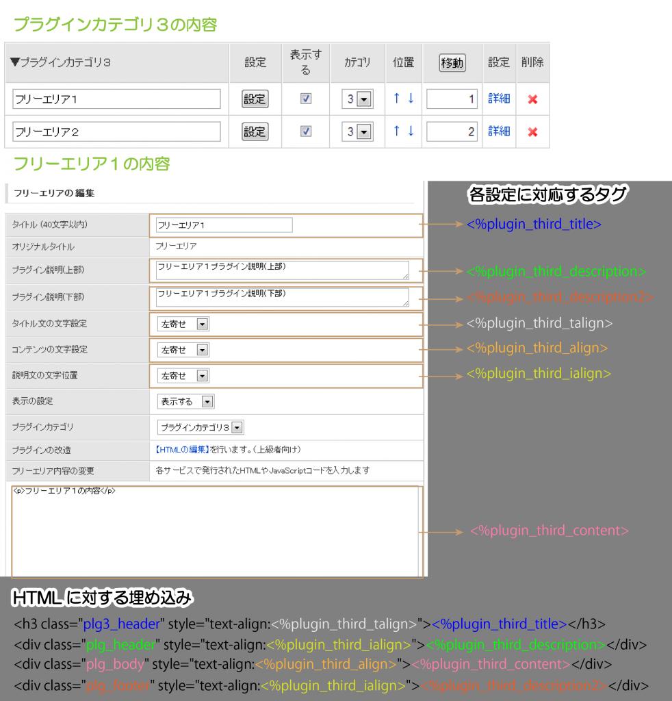02_プラグインカテゴリ3の設定とフリーエリア1