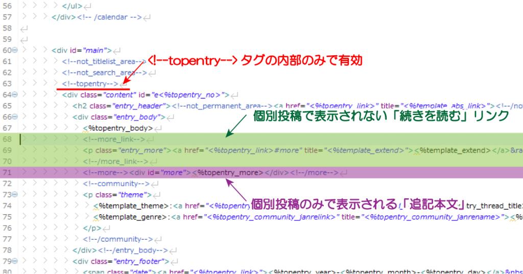 03_HTMLテンプレートの記述