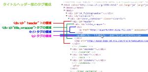 09_HTMLの構造