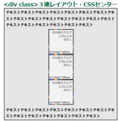 09_<div class>3連レイアウト・CSSセンター