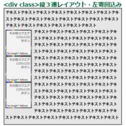 17_3連<div class>レイアウト・CSS縦左寄回込み