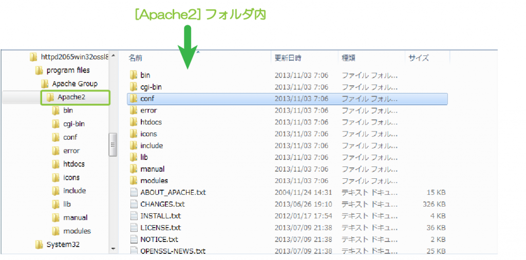 02_Apache2ディレクトリ