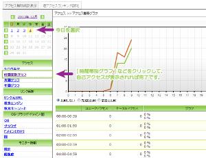 09_FPOPアクセス解析