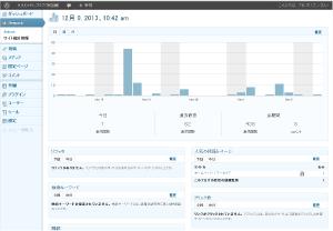 03_サイト統計ページ