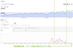 05_2014/02/06経過報告GAとWMT