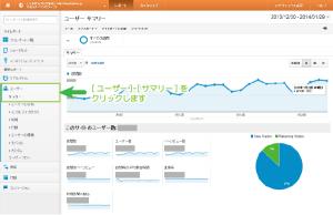 01_GoogleAnalyticsレポート・ユーザーサマリー