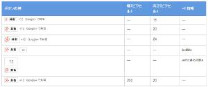 11_Google+ボタンの例(日本)