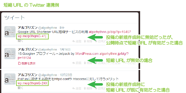 05_WP.me 短縮URLTwitter連携例