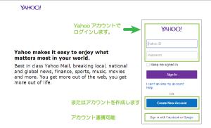 02_Yahooアカウントログイン