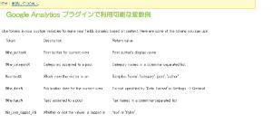 05_Google Analytics Options備考
