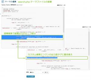 21_WordPress検索結果テンプレート編集