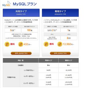 04_MySQLプラン概要