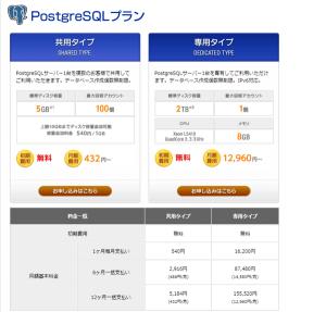 05_PostgreSQLプラン概要