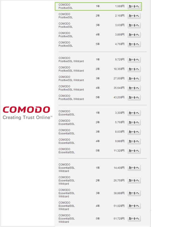 05_COMODO
