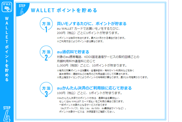 04_STEP4 WALLETポイントを貯める