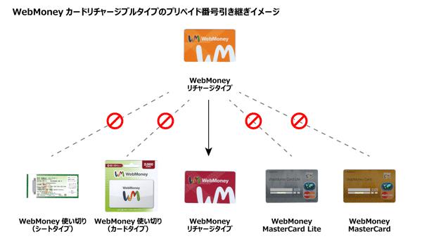 01_リチャージ引継ぎパターン