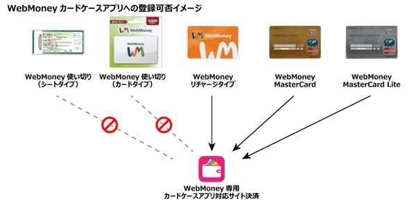 01_WebMoneyカードケースアプリへの登録可否