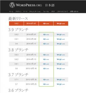 03_WordPressアーカイブダウンロード