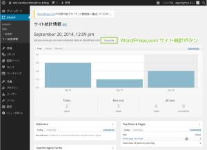 01_JetPackサイト統計・WordPress.comリンク