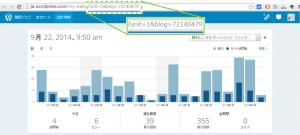 02_WordPress.comサイト統計ブログIDの確認