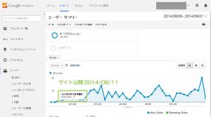 01_Analytics統計
