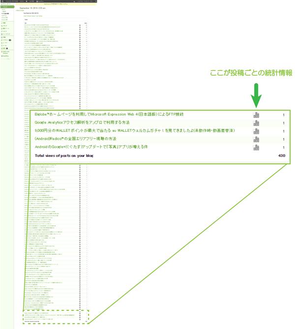 03_投稿別統計情報のリンク