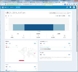12_WordPress.comサイト統計(3.7.1)
