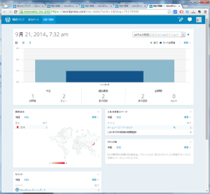 22_WordPress.comサイト統計(3.7.1)