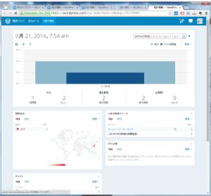 27_WordPress.comサイト統計(3.7.1)