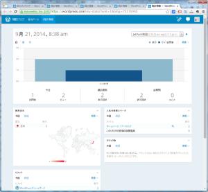 31_WordPress.comサイト統計(3.7.1)