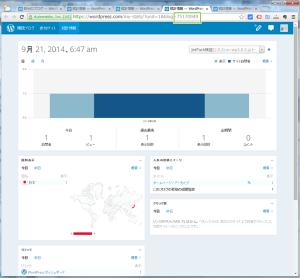 12_WordPress.comサイト統計(3.8.3)