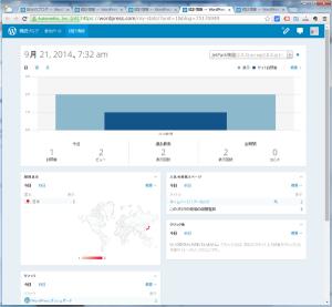 22_WordPress.comサイト統計(3.8.3)