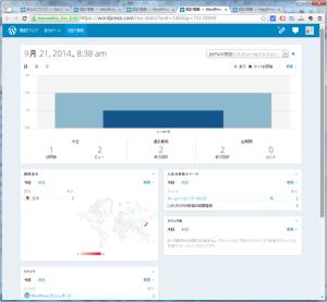 31_WordPress.comサイト統計(3.8.3)