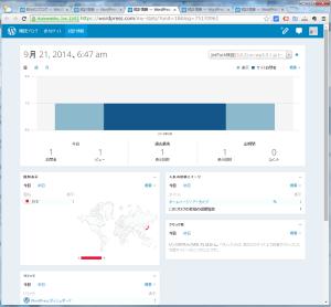 12_WordPress.comサイト統計(3.9.2)