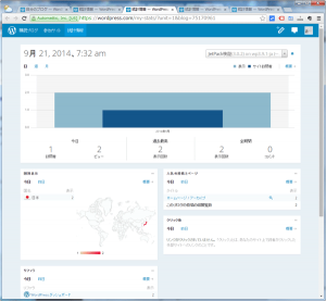 22_WordPress.comサイト統計(3.9.2)